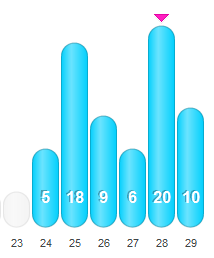 Running mileage - week of 1/23-29/2012